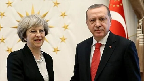british and turkish relations - alvexo