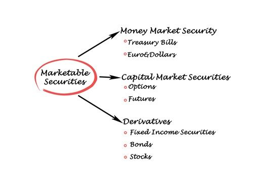 marketing securites with derivatives - alvexo
